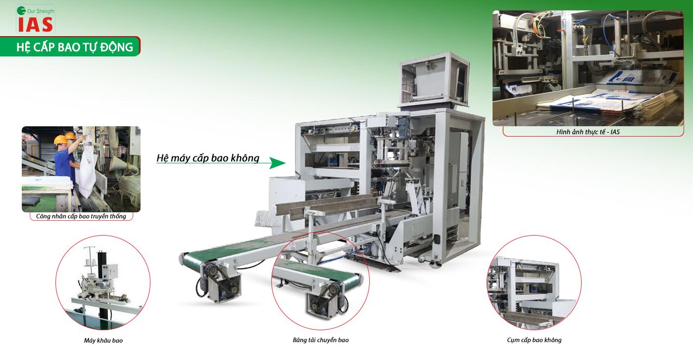 Thiết kế chế tạo máy chuyên ngành