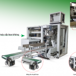 Design and manufacture of specialized machines