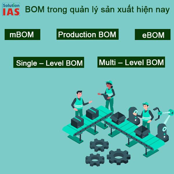 Các BOM trong quản lý sản xuất hiện nay