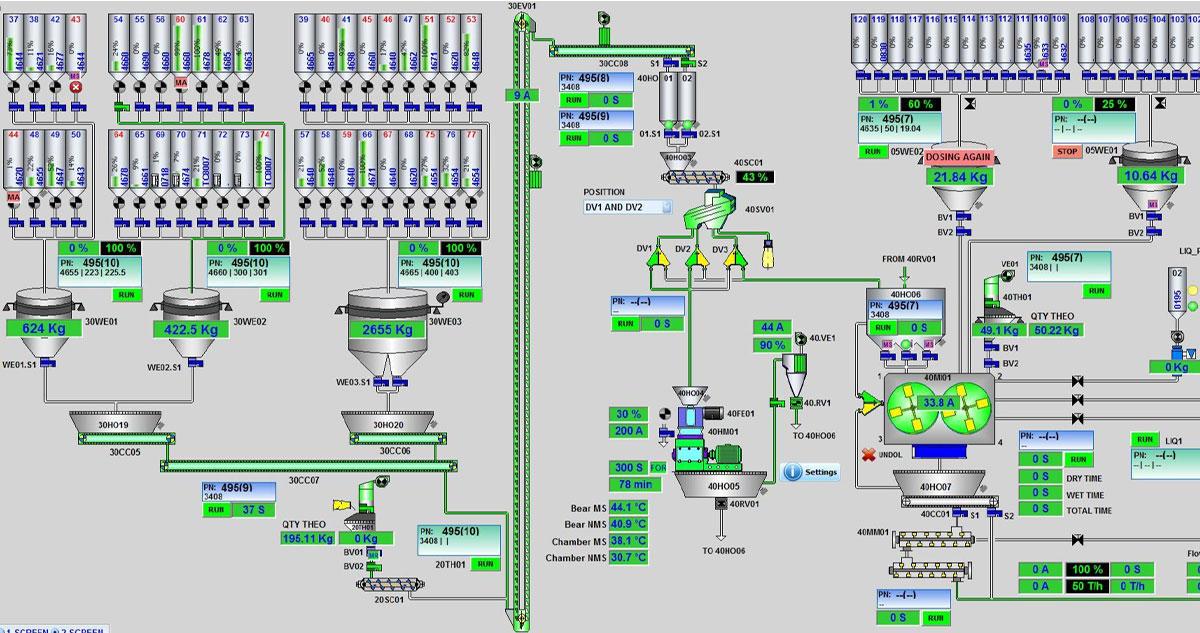 Phần mềm SCADA